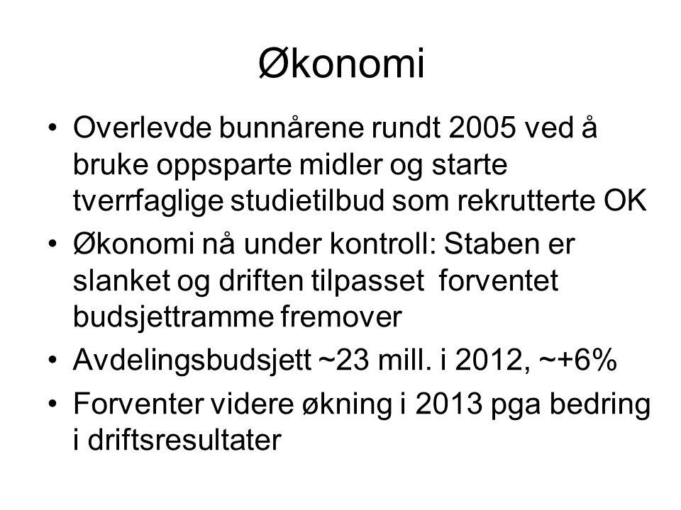 Økonomi Overlevde bunnårene rundt 2005 ved å bruke oppsparte midler og starte tverrfaglige studietilbud som rekrutterte OK Økonomi nå under kontroll: