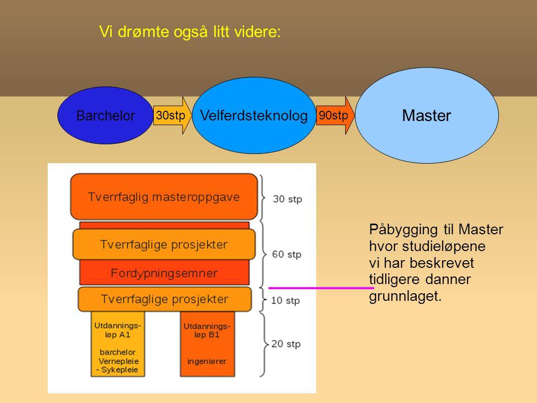 Barchelor Velferdsteknolog Master 30stp90stp Vi drømte også litt videre: Påbygging til Master hvor studieløpene vi har beskrevet tidligere danner grunnlaget.