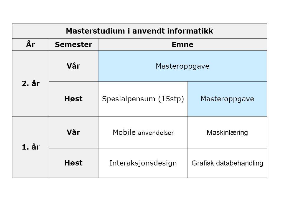 Masterstudium i anvendt informatikk ÅrSemesterEmne 2.