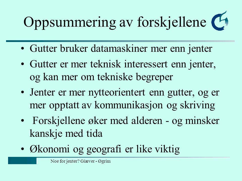 Noe for jenter? Giæver - Øgrim Undersøkelser hos våre studenter Nordisk gallup-undersøkelse –norske jenter i alderen 16-24 år bruker PC mye mindre og