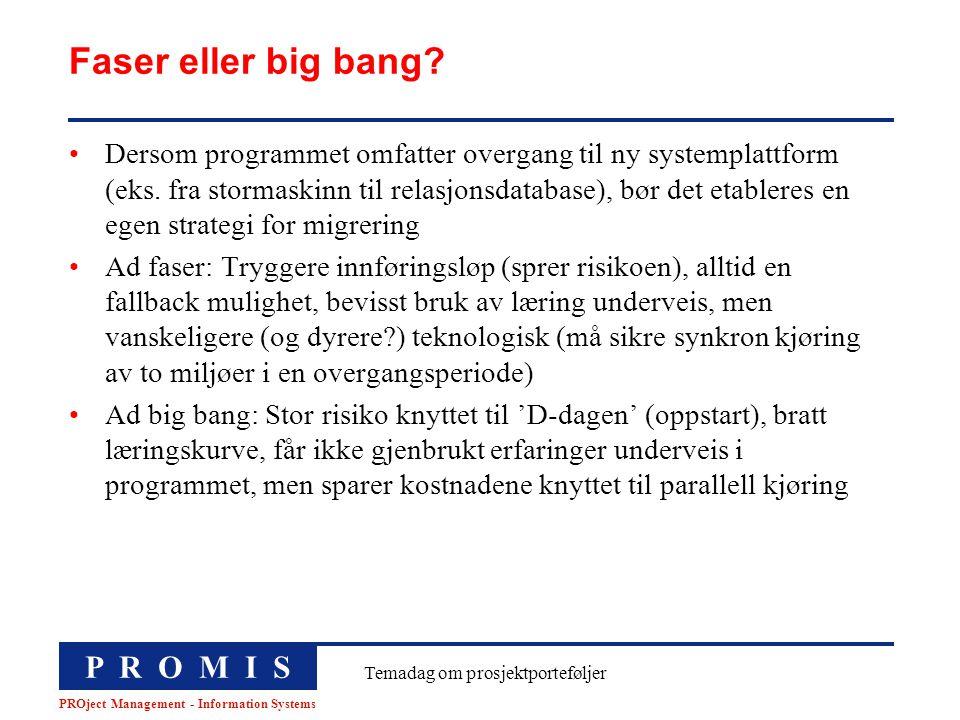 P R O M I S PROject Management - Information Systems Temadag om prosjektporteføljer Faser eller big bang? Dersom programmet omfatter overgang til ny s