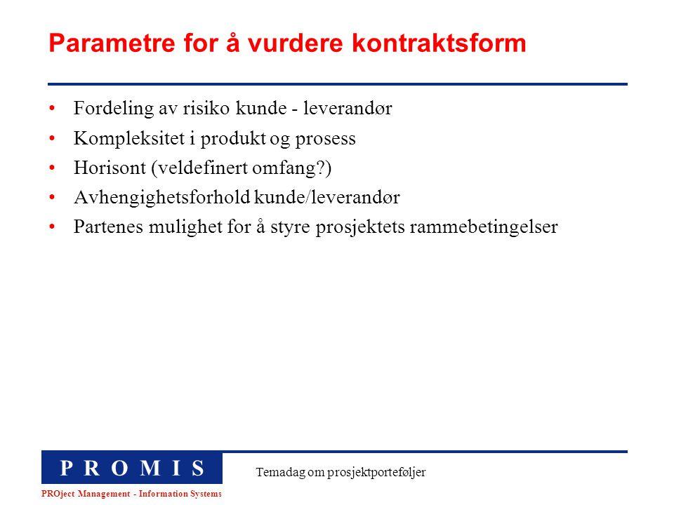 P R O M I S PROject Management - Information Systems Temadag om prosjektporteføljer Parametre for å vurdere kontraktsform Fordeling av risiko kunde -