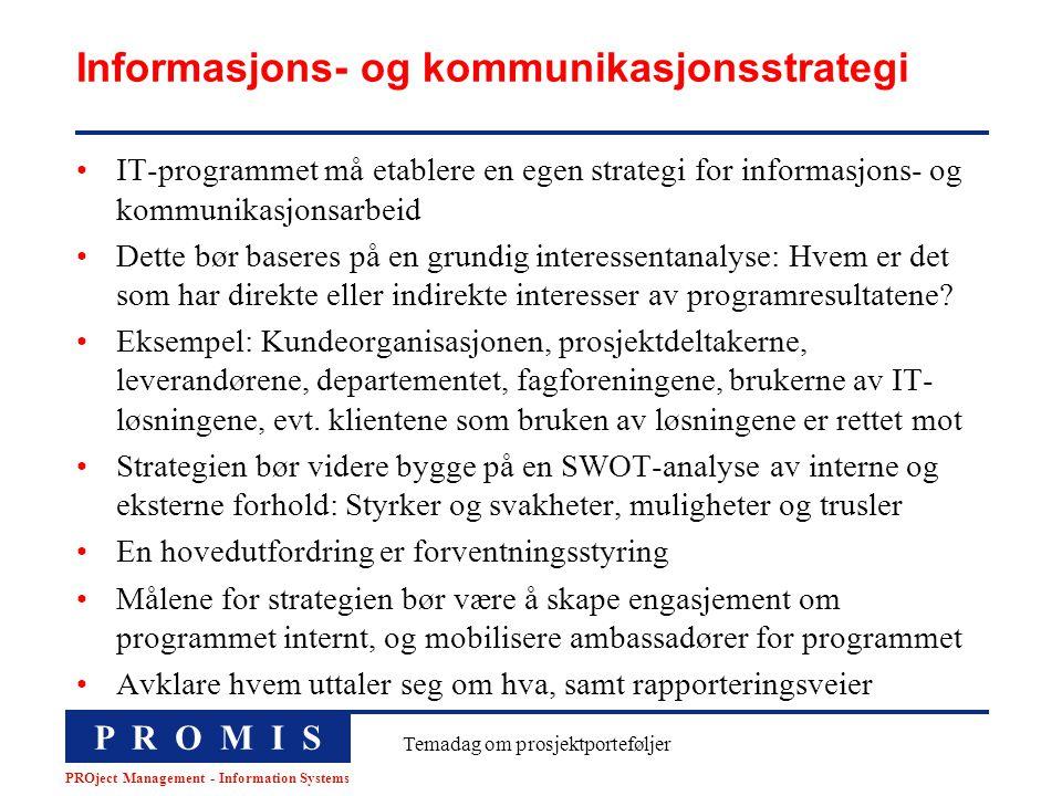 P R O M I S PROject Management - Information Systems Temadag om prosjektporteføljer Informasjons- og kommunikasjonsstrategi IT-programmet må etablere