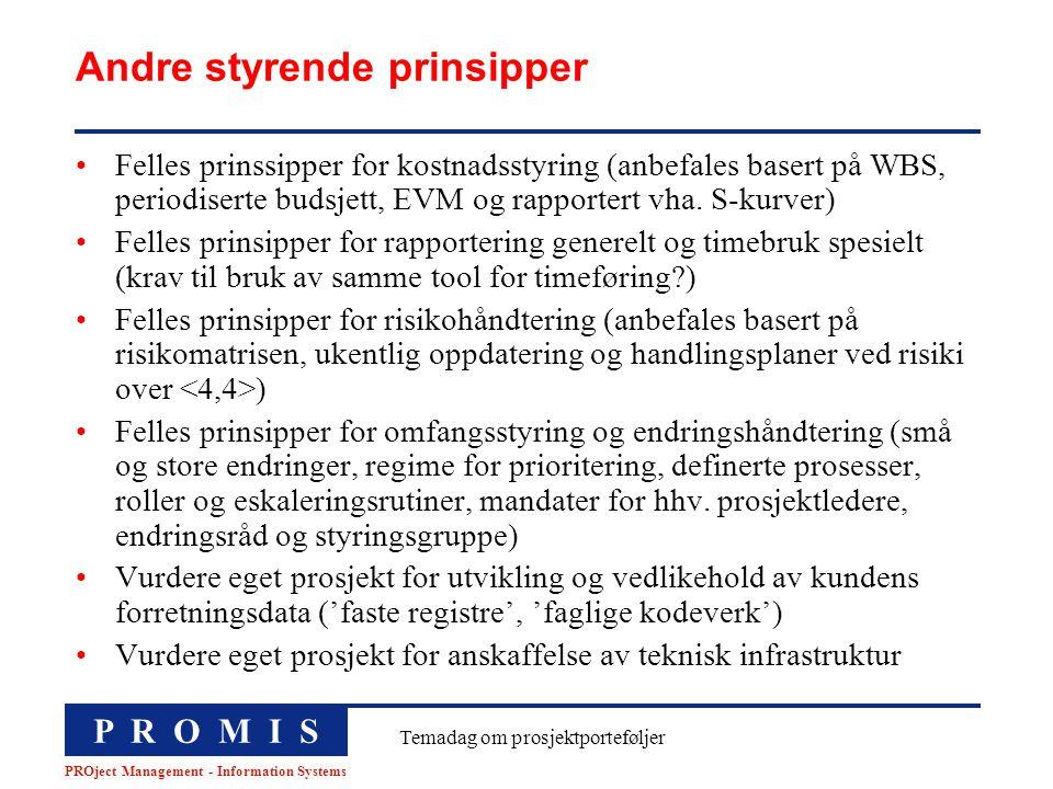 P R O M I S PROject Management - Information Systems Temadag om prosjektporteføljer Andre styrende prinsipper Felles prinssipper for kostnadsstyring (
