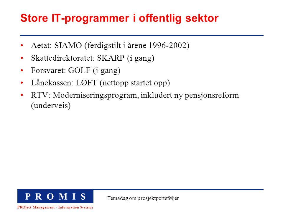 P R O M I S PROject Management - Information Systems Temadag om prosjektporteføljer Store IT-programmer i offentlig sektor Aetat: SIAMO (ferdigstilt i