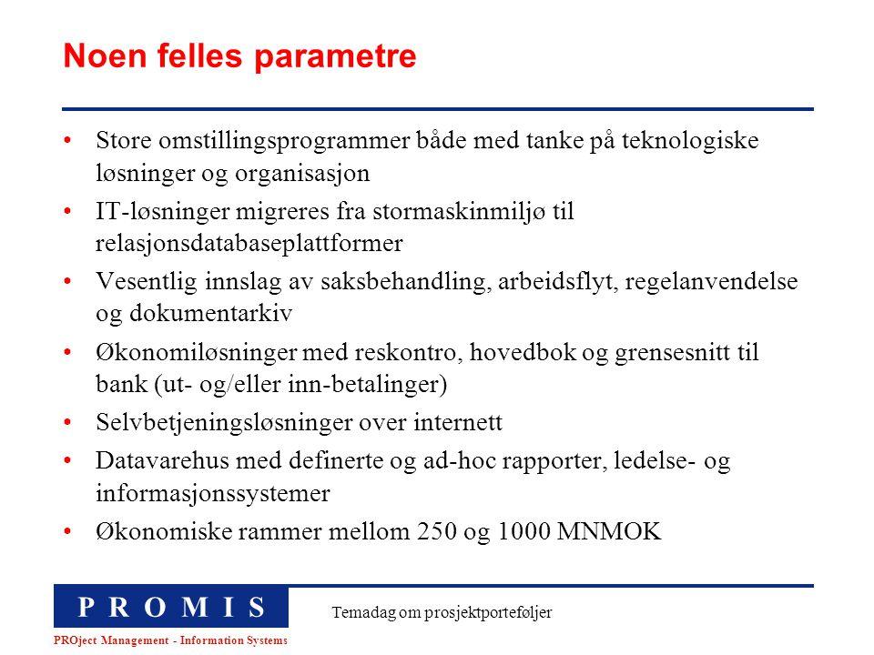 P R O M I S PROject Management - Information Systems Temadag om prosjektporteføljer Noen felles parametre Store omstillingsprogrammer både med tanke p