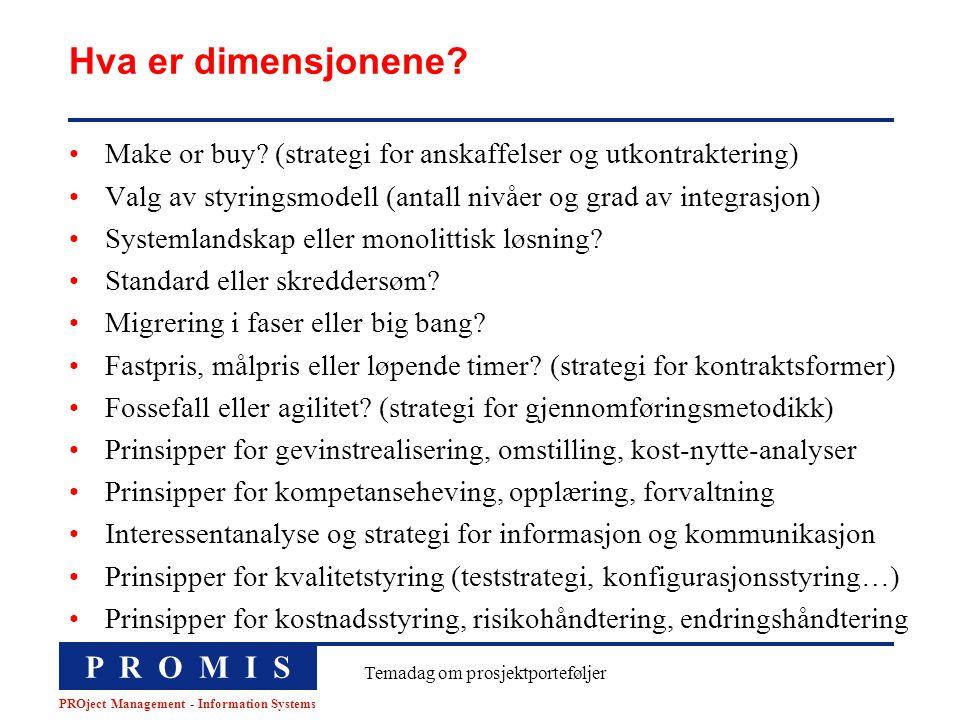 P R O M I S PROject Management - Information Systems Temadag om prosjektporteføljer Hva er dimensjonene? Make or buy? (strategi for anskaffelser og ut