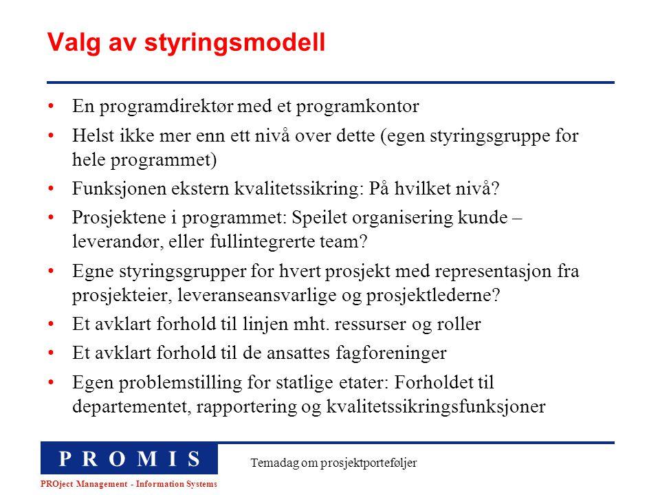 P R O M I S PROject Management - Information Systems Temadag om prosjektporteføljer Valg av styringsmodell En programdirektør med et programkontor Hel