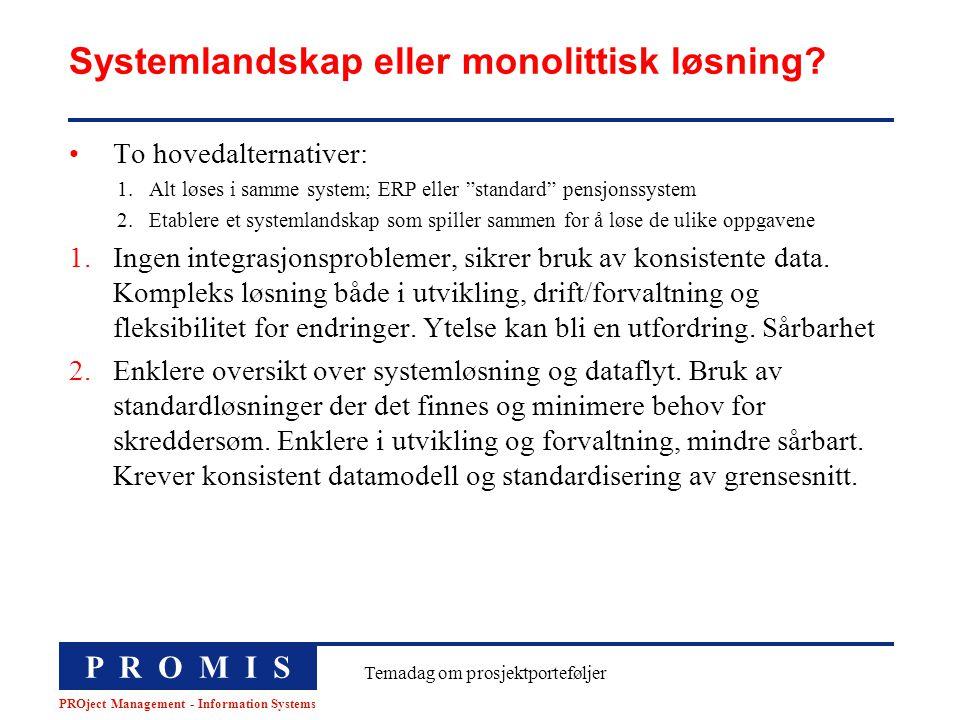 P R O M I S PROject Management - Information Systems Temadag om prosjektporteføljer Systemlandskap eller monolittisk løsning? To hovedalternativer: 1.