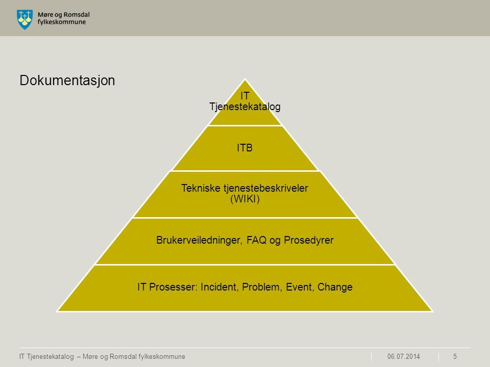 06.07.2014IT Tjenestekatalog – Møre og Romsdal fylkeskommune5 Dokumentasjon IT Tjenestekatalog ITB Tekniske tjenestebeskriveler (WIKI) Brukerveilednin