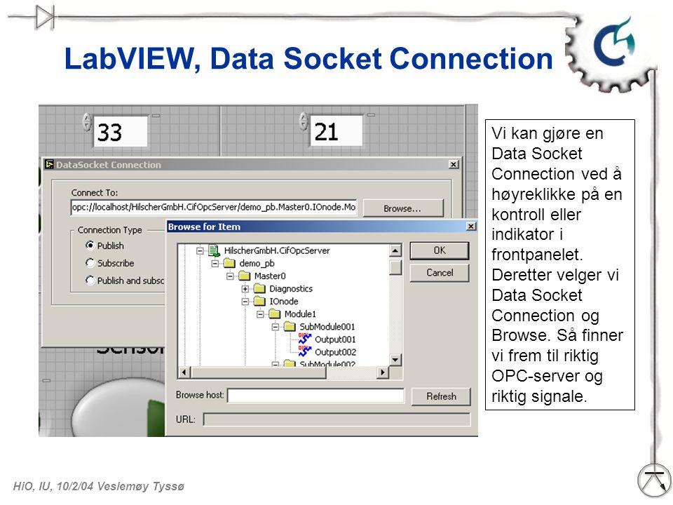 HiO, IU, 10/2/04 Veslemøy Tyssø LabVIEW frontpanel Små rektangler markerer en Data Socket Connection