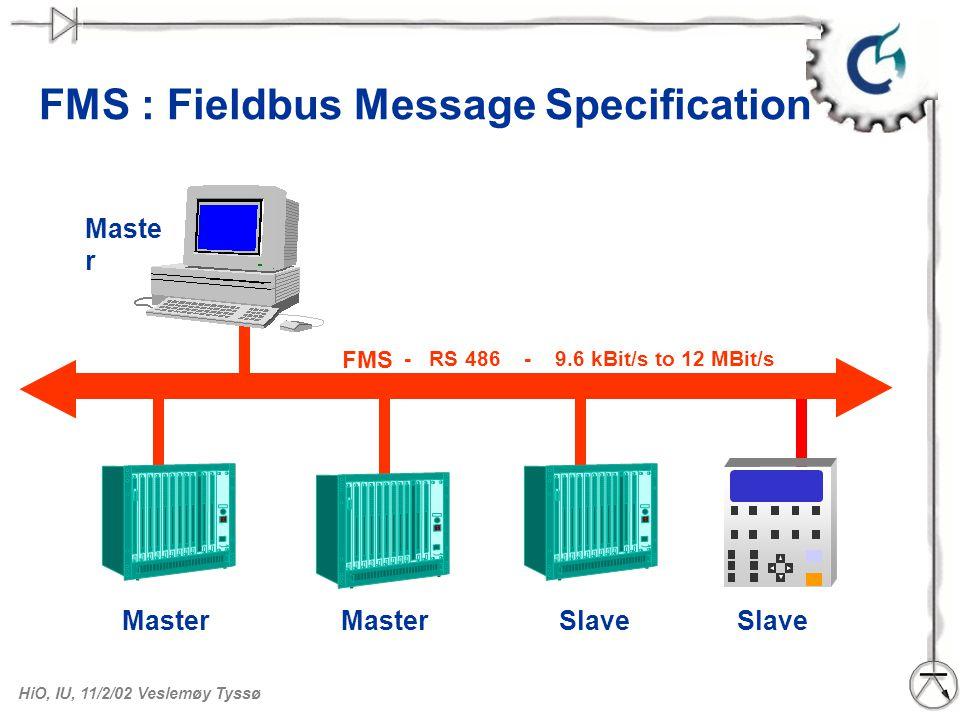 HiO, IU, 11/2/02 Veslemøy Tyssø FMS : Fieldbus Message Specification Maste r FMS PLC Master Slave PLS - RS 486 - 9.6 kBit/s to 12 MBit/s