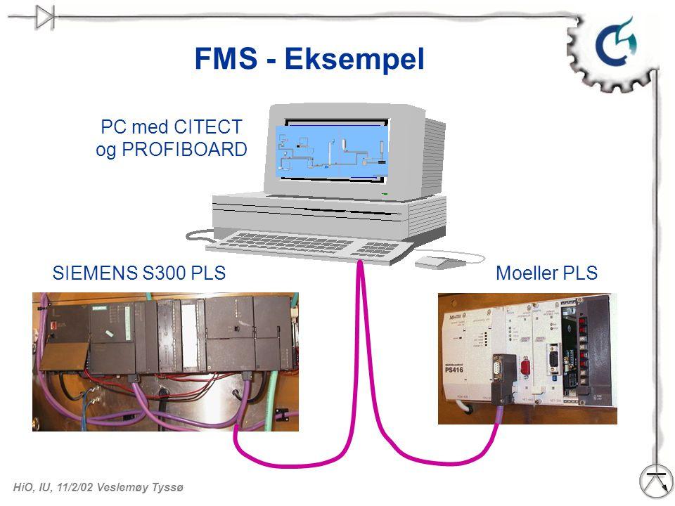 HiO, IU, 11/2/02 Veslemøy Tyssø FMS - Eksempel PC med CITECT og PROFIBOARD SIEMENS S300 PLSMoeller PLS