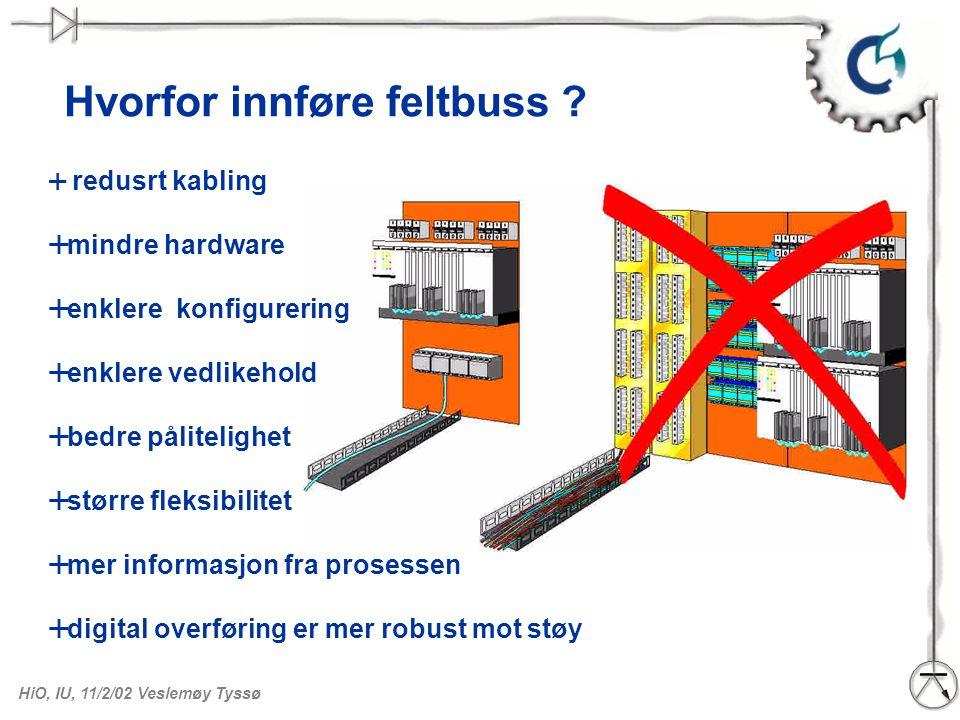 HiO, IU, 11/2/02 Veslemøy Tyssø Hvorfor innføre feltbuss ?  redusrt kabling  mindre hardware  enklere konfigurering  enklere vedlikehold  bedre p