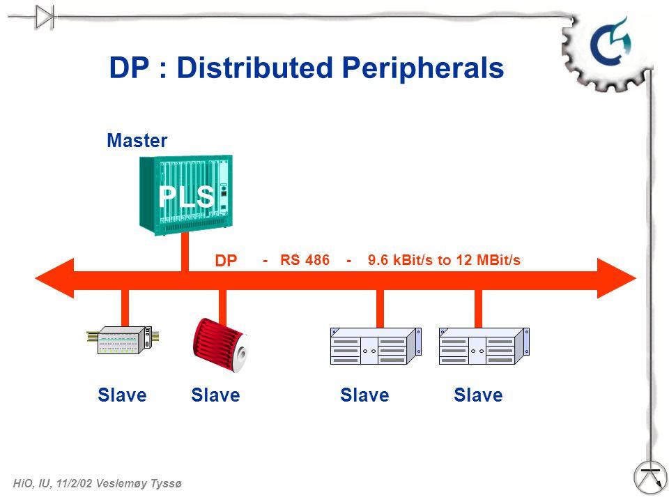 HiO, IU, 11/2/02 Veslemøy Tyssø DP : Distributed Peripherals Master PLC Slave - RS 486 - 9.6 kBit/s to 12 MBit/s PLS DP