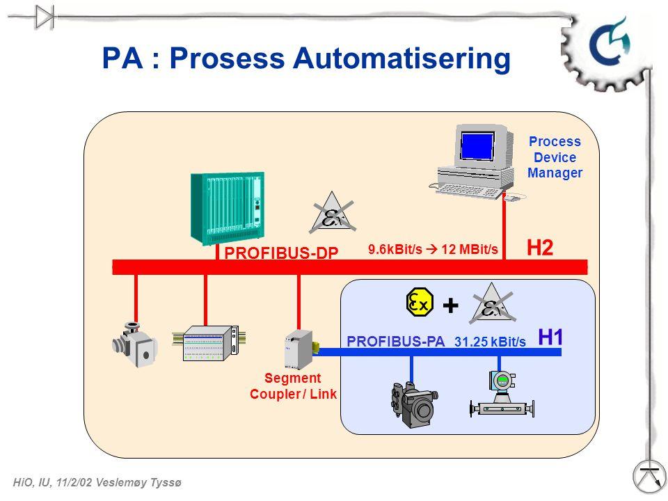 HiO, IU, 11/2/02 Veslemøy Tyssø PA : Prosess Automatisering PROFIBUS-DP 9.6kBit/s  12 MBit/s Process Device Manager PROFIBUS-PA 31.25 kBit/s Segment