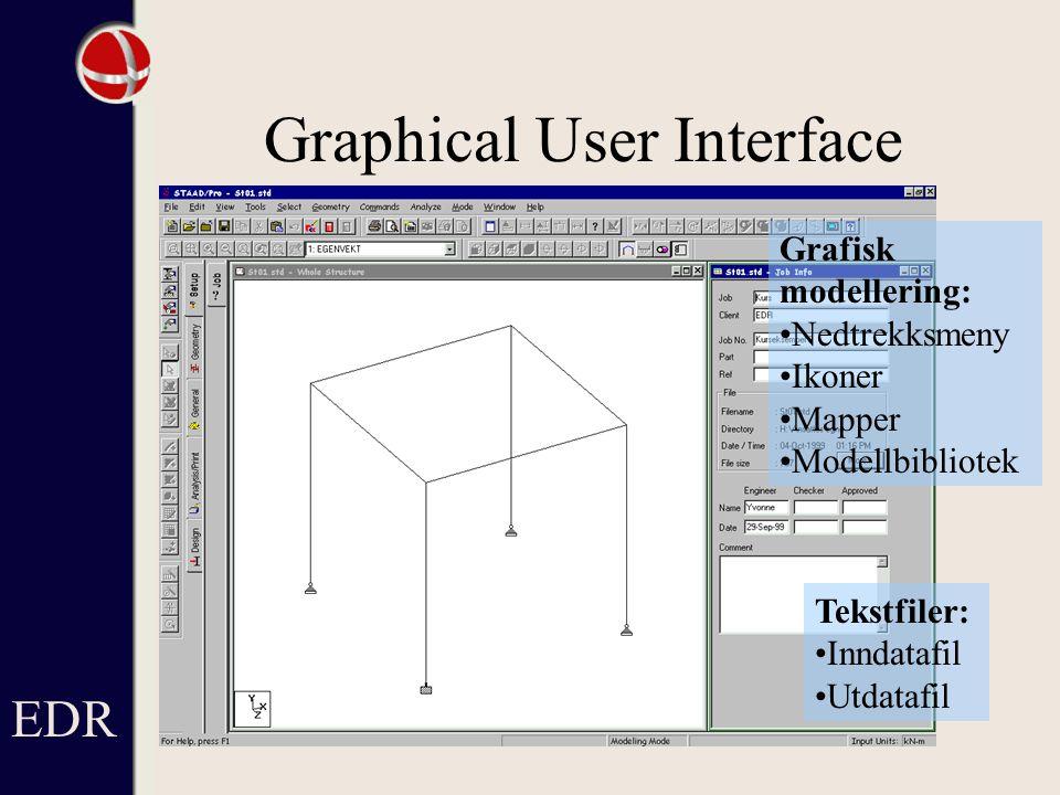 Graphical User Interface Grafisk modellering: Nedtrekksmeny Ikoner Mapper Modellbibliotek Tekstfiler: Inndatafil Utdatafil EDR