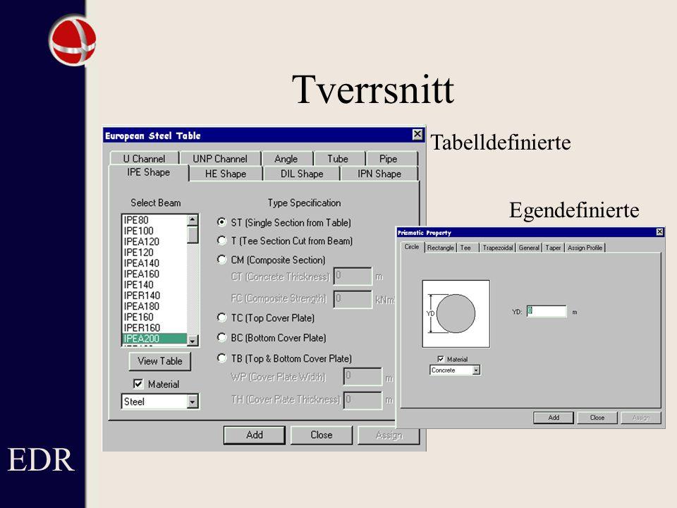 Tverrsnitt Tabelldefinierte Egendefinierte EDR