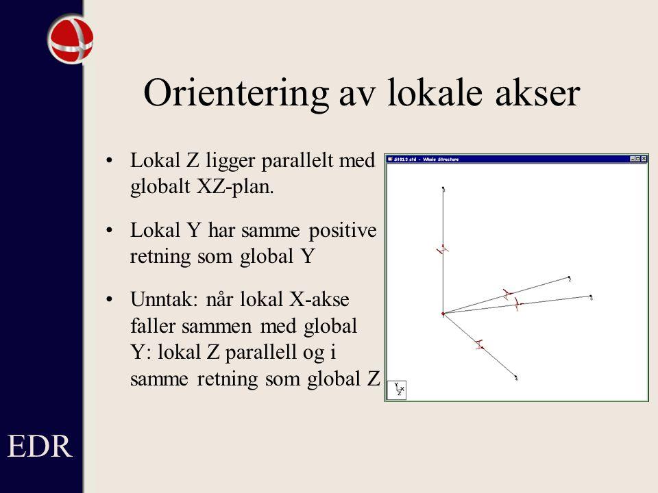 Orientering av lokale akser Lokal Z ligger parallelt med globalt XZ-plan.