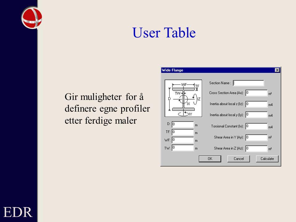 EDR User Table Gir muligheter for å definere egne profiler etter ferdige maler