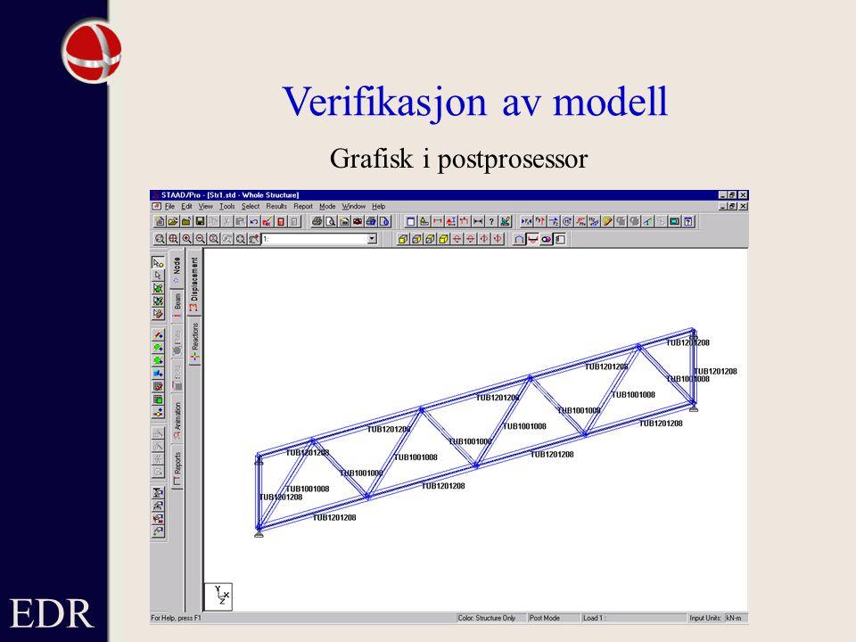 EDR Verifikasjon av modell Grafisk i postprosessor