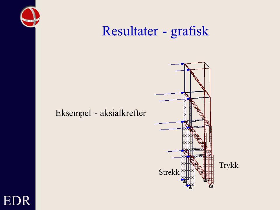 EDR Resultater - grafisk Eksempel - aksialkrefter Strekk Trykk