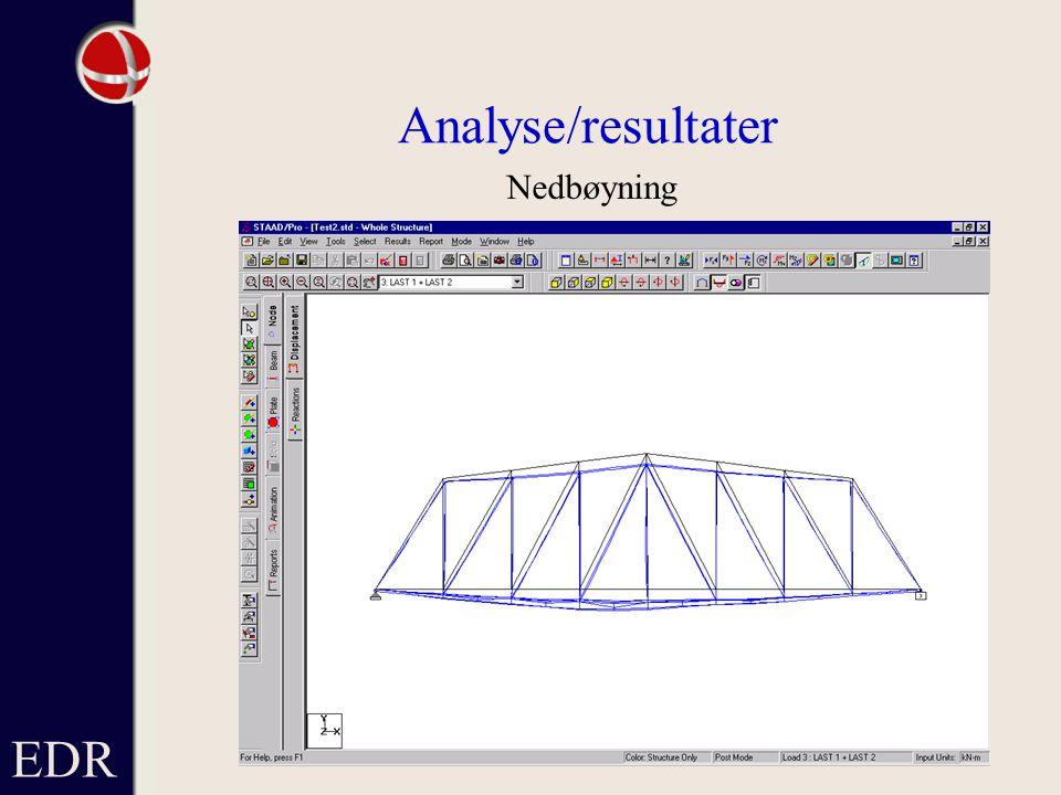 EDR Analyse/resultater Nedbøyning