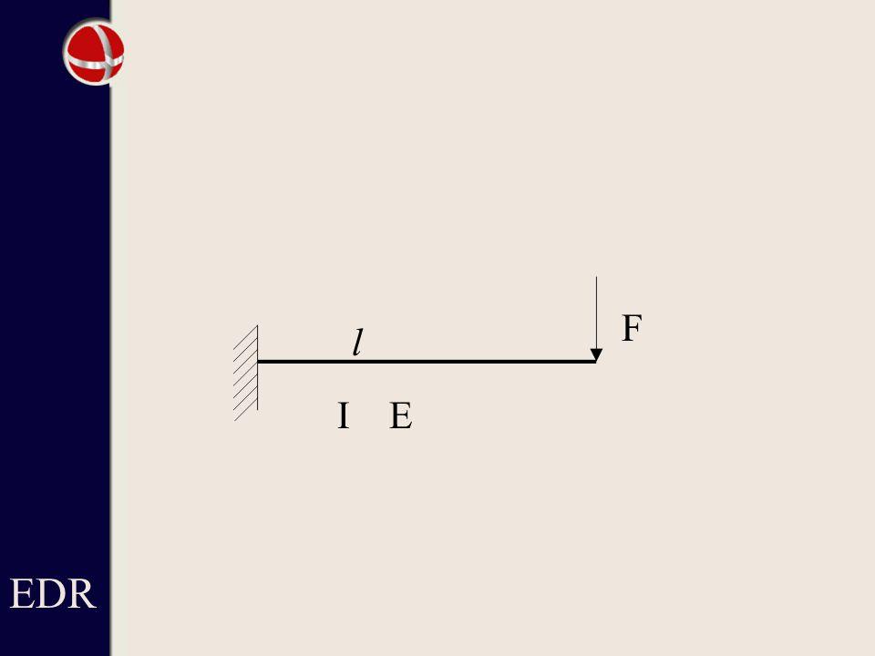 T eoretisk basis Lastene på konstruksjonen beskrives ved en lastvektor Forskyvningsvektoren beskriver forskyvningene Forskyvningene fremkommer av stivhetsrelasjonen: R=Kr R=lastvektor, K=stivhetsmatrise, r=forskyvningsvektor Løsningen gir forskyvningene i alle knutepunkter Ut fra forskyvningene beregnes kreftene i hvert element EDR