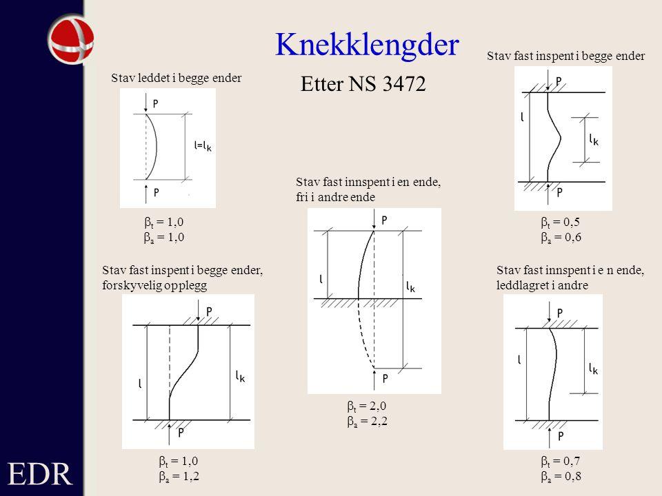 EDR Knekklengder Stav leddet i begge ender Stav fast innspent i en ende, fri i andre ende Stav fast inspent i begge ender, forskyvelig opplegg Stav fast innspent i e n ende, leddlagret i andre Stav fast inspent i begge ender Etter NS 3472  t = 1,0  a = 1,0  t = 2,0  a = 2,2  t = 0,5  a = 0,6  t = 1,0  a = 1,2  t = 0,7  a = 0,8