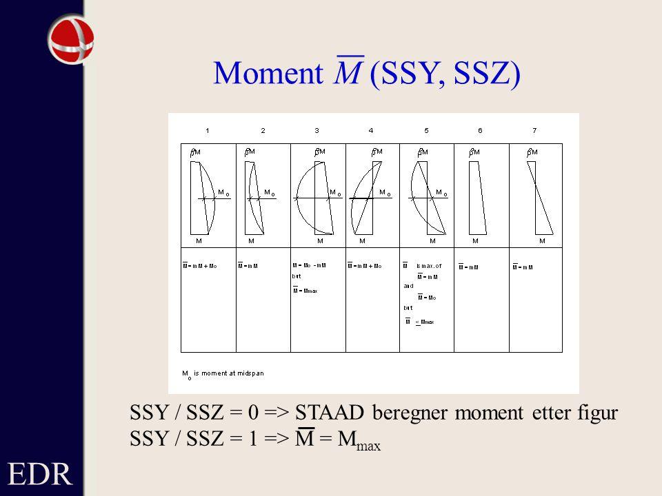 EDR Moment M (SSY, SSZ) SSY / SSZ = 0 => STAAD beregner moment etter figur SSY / SSZ = 1 => M = M max