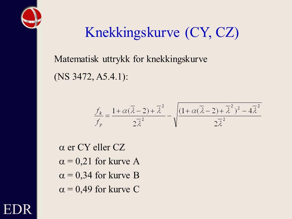 EDR Knekkingskurve (CY, CZ) Matematisk uttrykk for knekkingskurve (NS 3472, A5.4.1):  er CY eller CZ  = 0,21 for kurve A  = 0,34 for kurve B  = 0,49 for kurve C