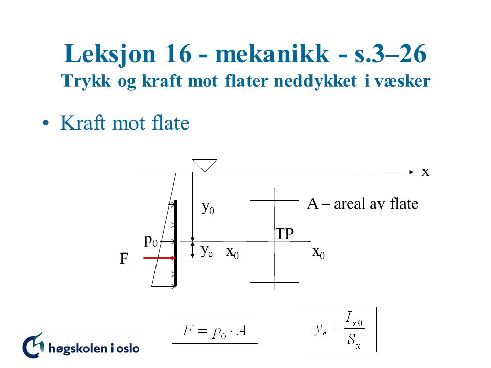 Leksjon 16 - mekanikk - s.3–26 Trykk og kraft mot flater neddykket i væsker Kraft mot flate F x0x0 x0x0 p0p0 y0y0 TP yeye A – areal av flate x