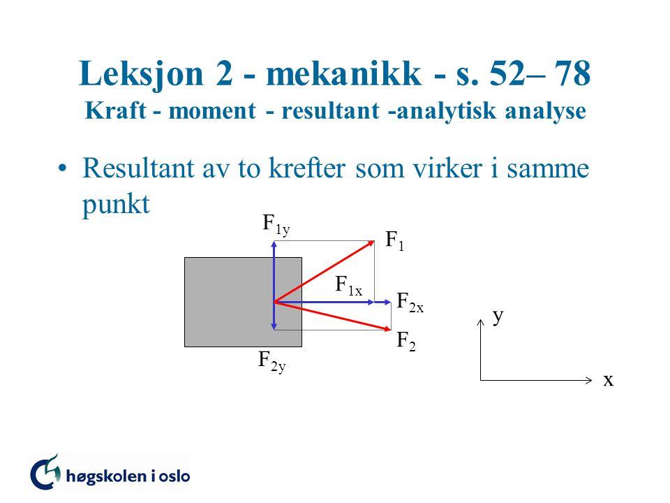 Leksjon 2 - mekanikk - s. 52– 78 Kraft - moment - resultant -analytisk analyse Resultant av to krefter som virker i samme punkt x y F1F1 F2F2 F 1y F 2