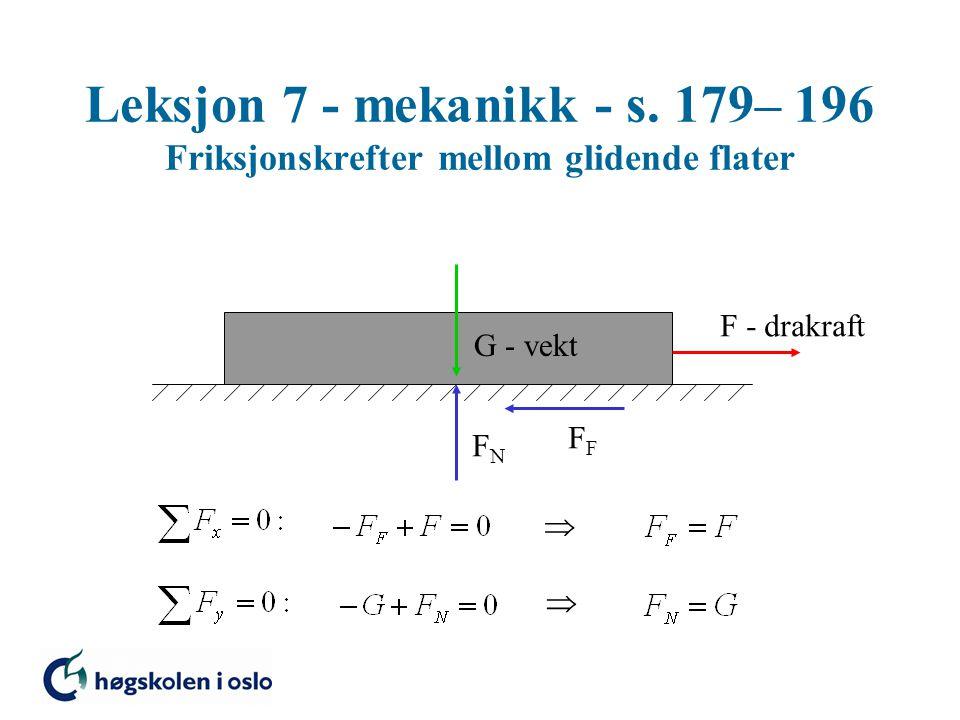 Leksjon 7 - mekanikk - s. 179– 196 Friksjonskrefter mellom glidende flater G - vekt FNFN F - drakraft F  