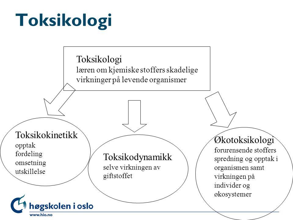Toksikologi Toksikologi læren om kjemiske stoffers skadelige virkninger på levende organismer Toksikokinetikk opptak fordeling omsetning utskillelse T