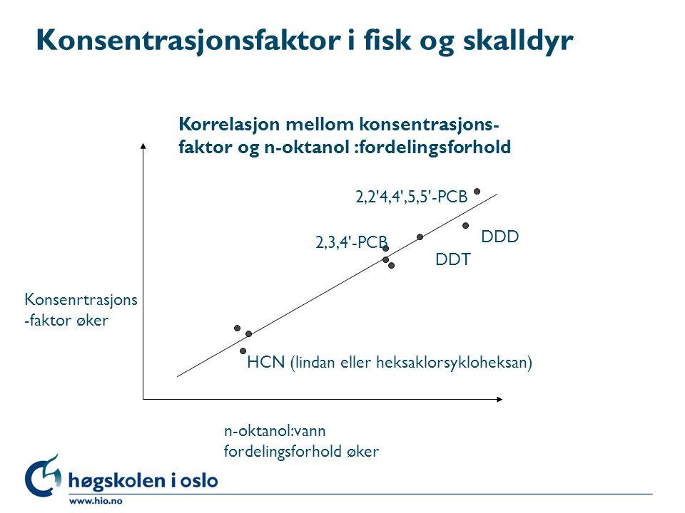 Konsentrasjonsfaktor i fisk og skalldyr Korrelasjon mellom konsentrasjons- faktor og n-oktanol :fordelingsforhold Konsenrtrasjons -faktor øker n-oktan