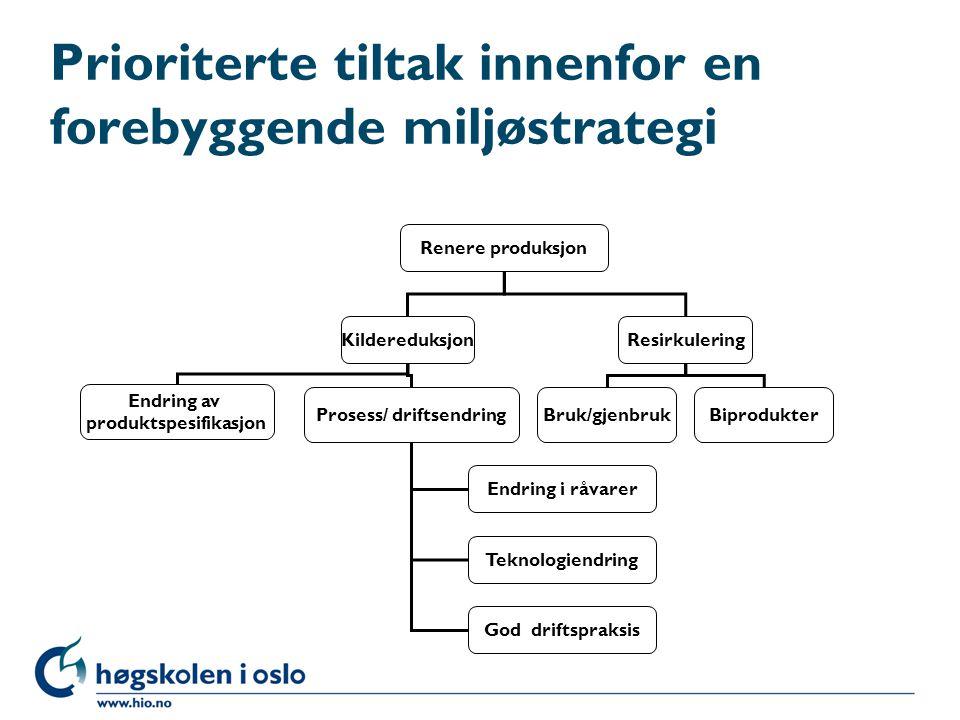 Prioriterte tiltak innenfor en forebyggende miljøstrategi Renere produksjon KildereduksjonResirkulering Endring av produktspesifikasjon Prosess/ drift