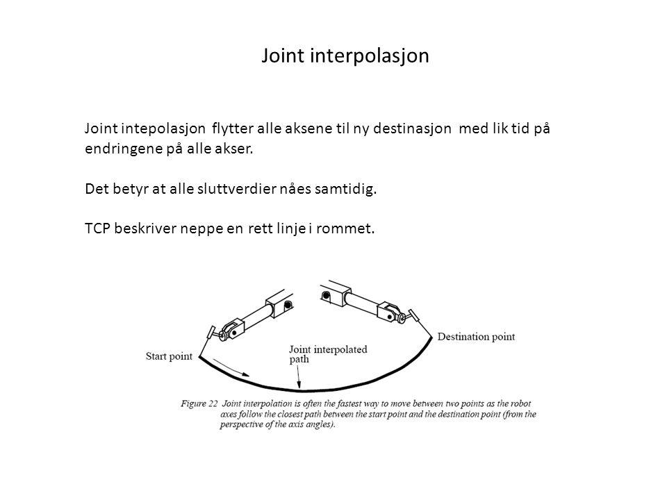 Joint interpolasjon Joint intepolasjon flytter alle aksene til ny destinasjon med lik tid på endringene på alle akser.