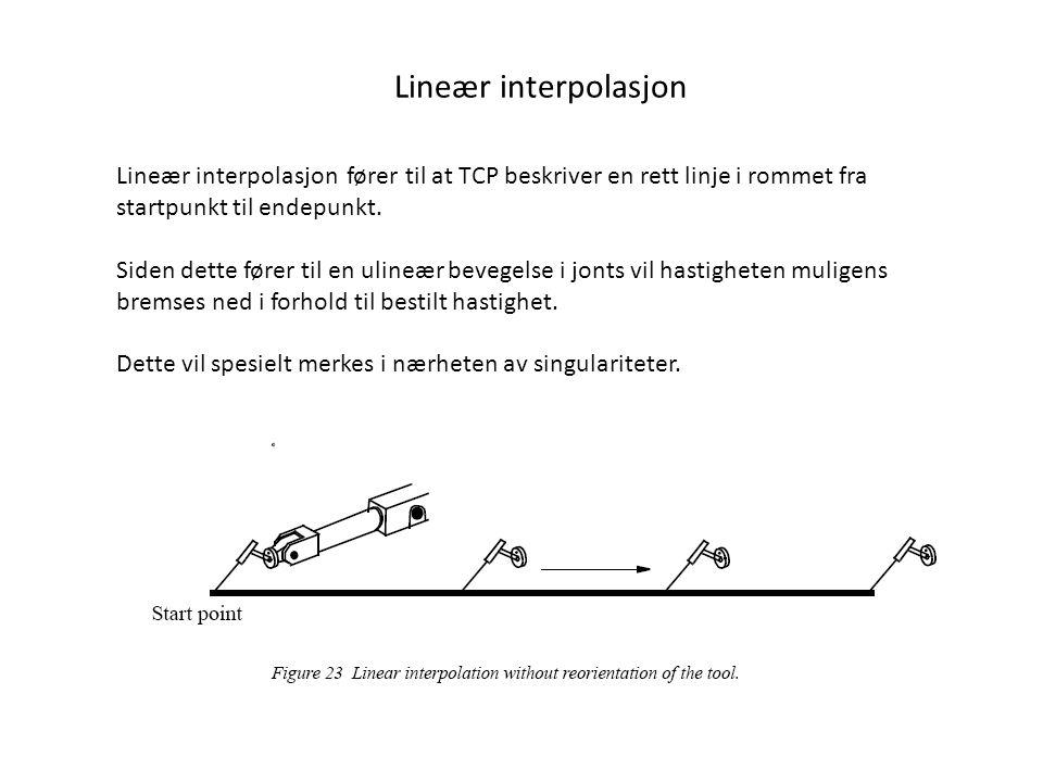 Lineær interpolasjon Lineær interpolasjon fører til at TCP beskriver en rett linje i rommet fra startpunkt til endepunkt.