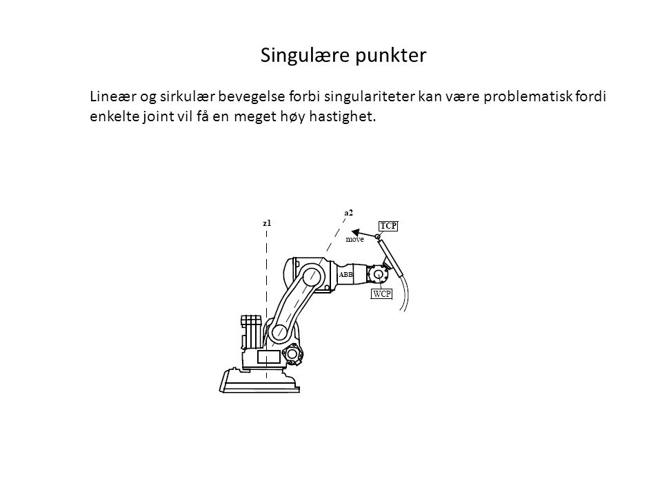 Singulære punkter Lineær og sirkulær bevegelse forbi singulariteter kan være problematisk fordi enkelte joint vil få en meget høy hastighet.