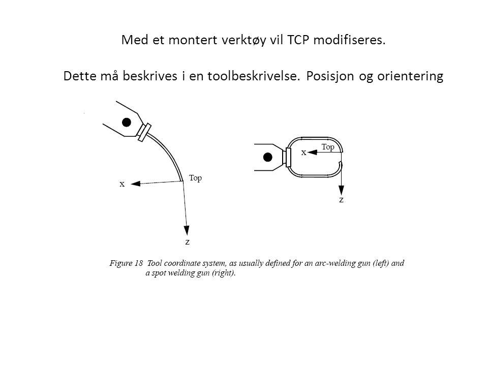 Med et montert verktøy vil TCP modifiseres.Dette må beskrives i en toolbeskrivelse.