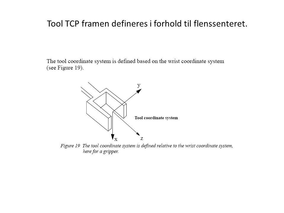 Tool TCP framen defineres i forhold til flenssenteret.