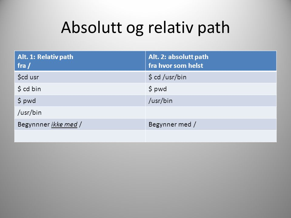 Absolutt og relativ path Alt. 1: Relativ path fra / Alt.