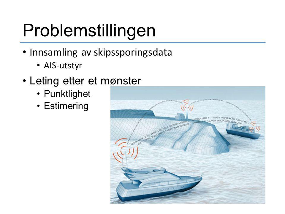 Problemstillingen Innsamling av skipssporingsdata AIS-utstyr Leting etter et mønster Punktlighet Estimering