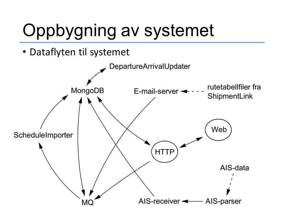 Oppbygning av systemet Dataflyten til systemet
