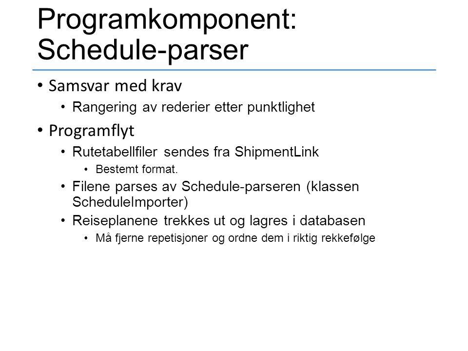 Programkomponent: Schedule-parser Samsvar med krav Rangering av rederier etter punktlighet Programflyt Rutetabellfiler sendes fra ShipmentLink Bestemt