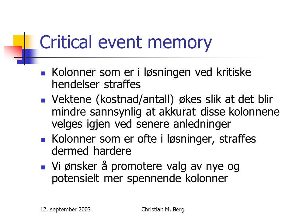 12. september 2003Christian M.