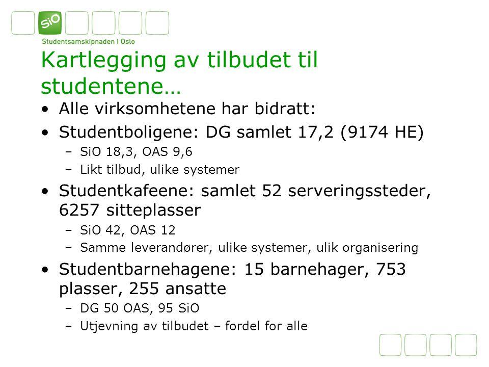 Kartlegging av tilbudet til studentene… Alle virksomhetene har bidratt: Studentboligene: DG samlet 17,2 (9174 HE) –SiO 18,3, OAS 9,6 –Likt tilbud, uli