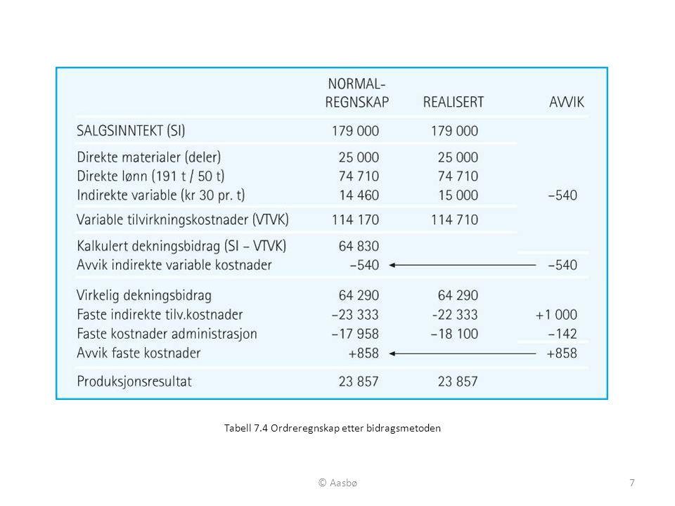 © Aasbø8 Tabell 7.6 Ordreregnskap etter selvkostmetoden