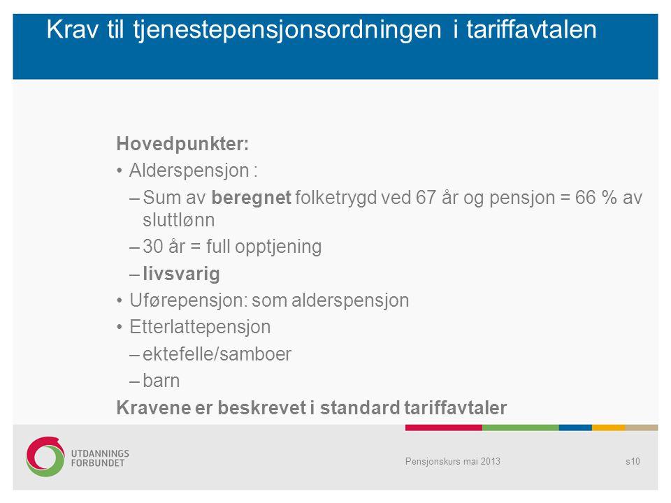 Krav til tjenestepensjonsordningen i tariffavtalen Hovedpunkter: Alderspensjon : –Sum av beregnet folketrygd ved 67 år og pensjon = 66 % av sluttlønn